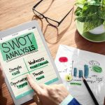 How to apply SWOT in Business