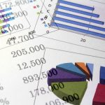 Importance of Accounting and Finance in Business