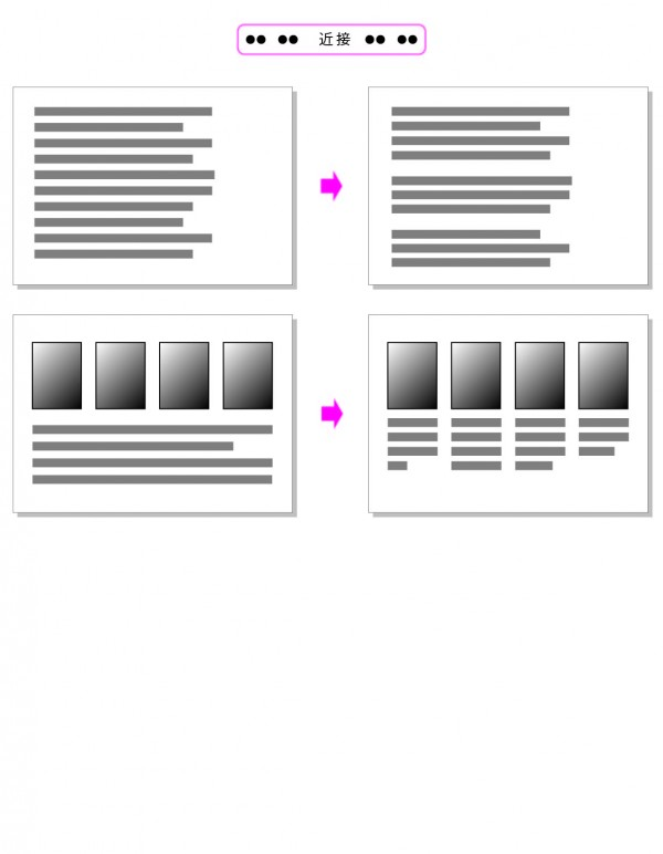 proximity in design