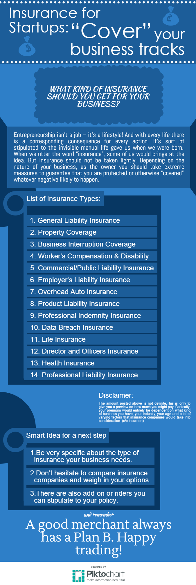Insurance for Startups Infographic