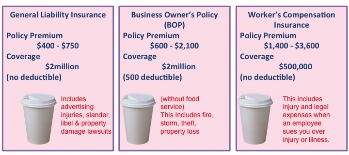 sample insurance coverage