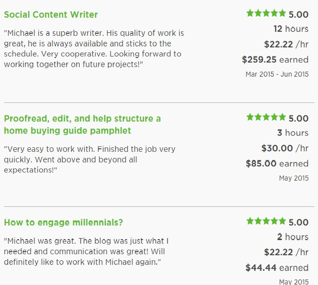 ranks and reviews of the freelancer by past employers or clients
