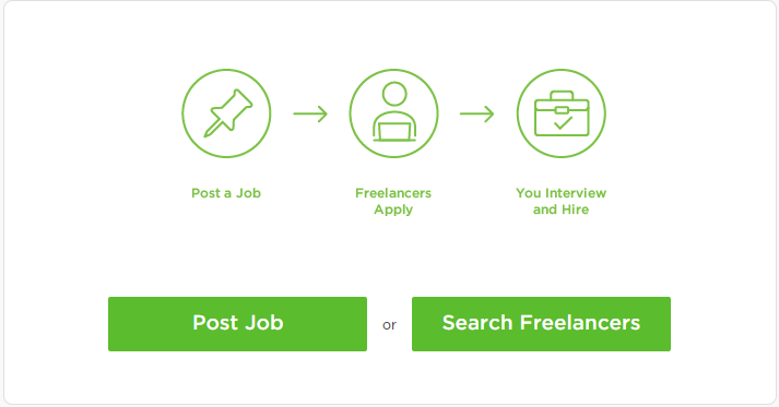 Posting a Job in Upwork: Hiring Freelancers