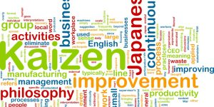 Word cloud concept illustration of kaizen improvement