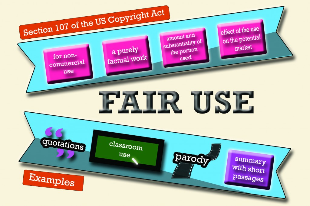 Fair Use: Definition and Use of Fair Use