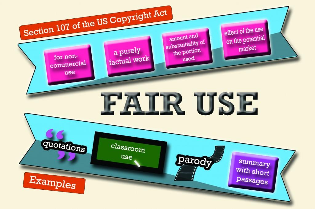 Fair Use: Definition and Use of Fair Use