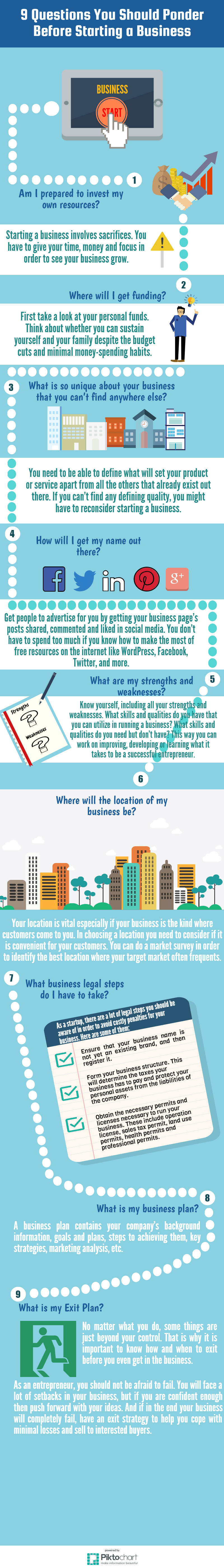 9 Questions You Should Ponder Before Starting a Business infographics