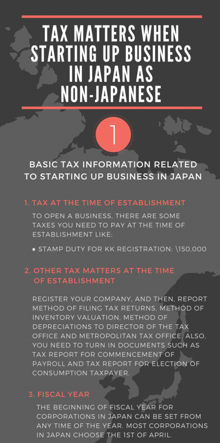 Taxation in Japan