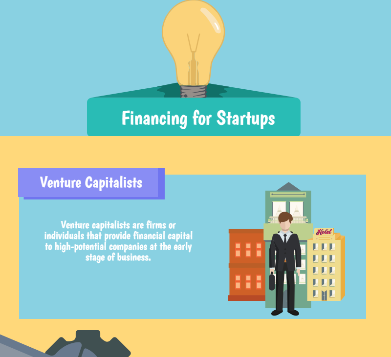 how to secure funding infographics