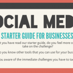 Social Media Platforms Every Business Should Have