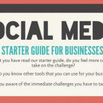 Social Media Platforms Every Business Should Have