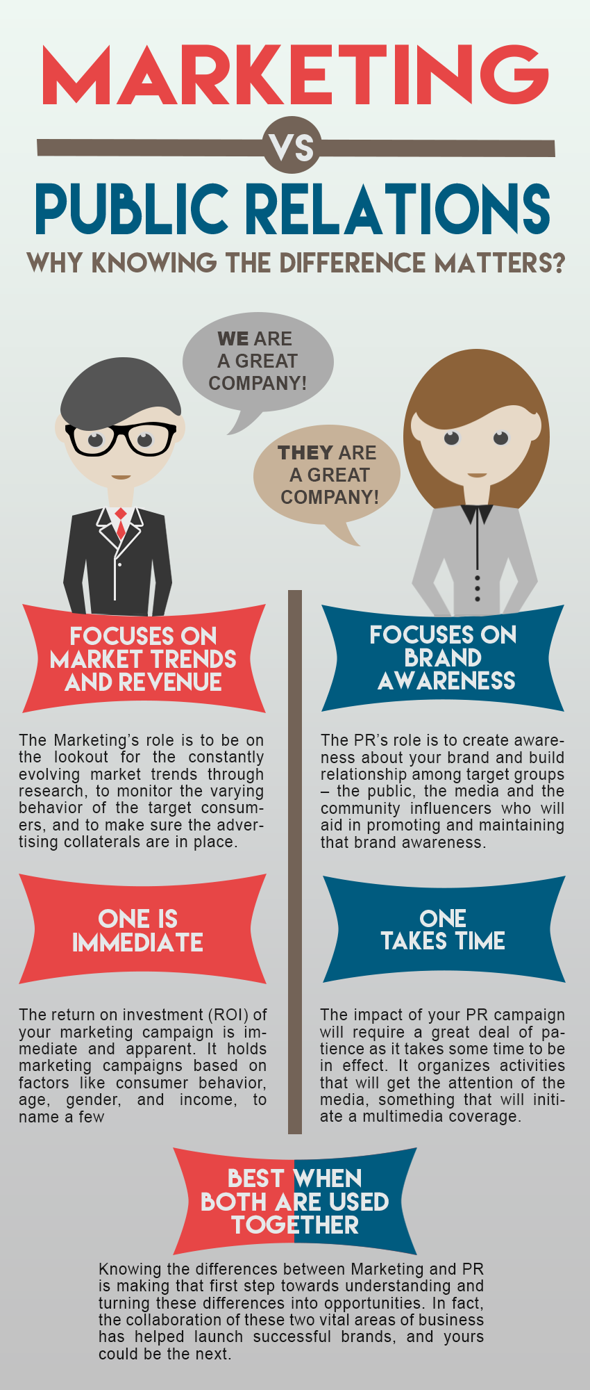 marketing vs public relations infographics