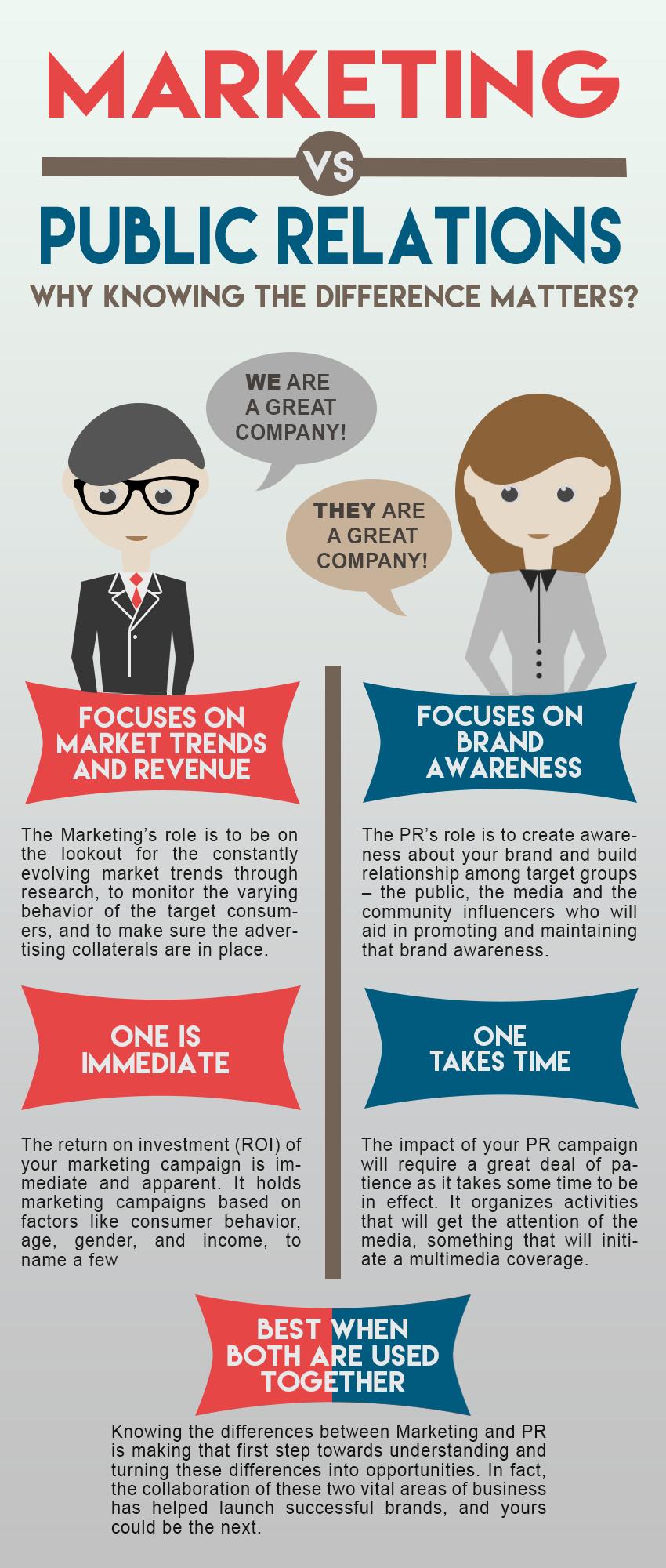 marketing vs public relations infographics