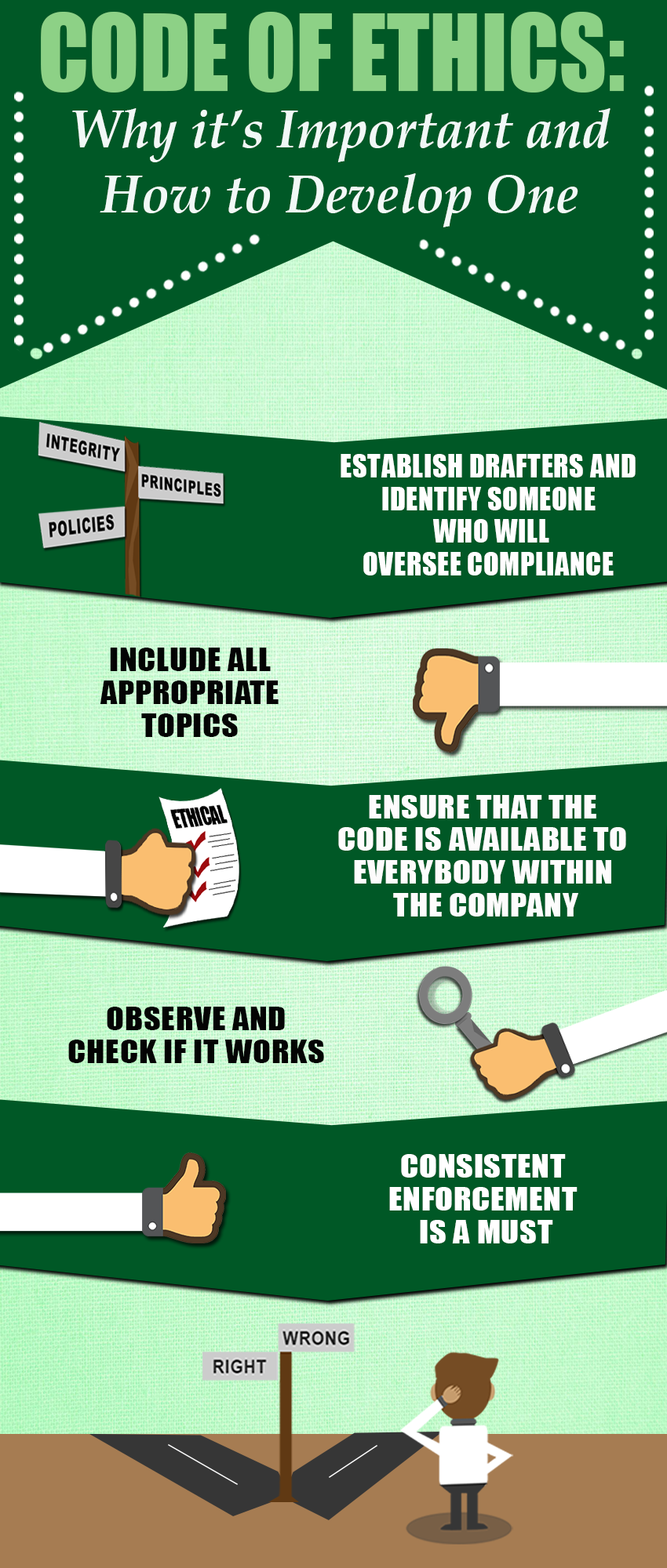 code of ethics infographics