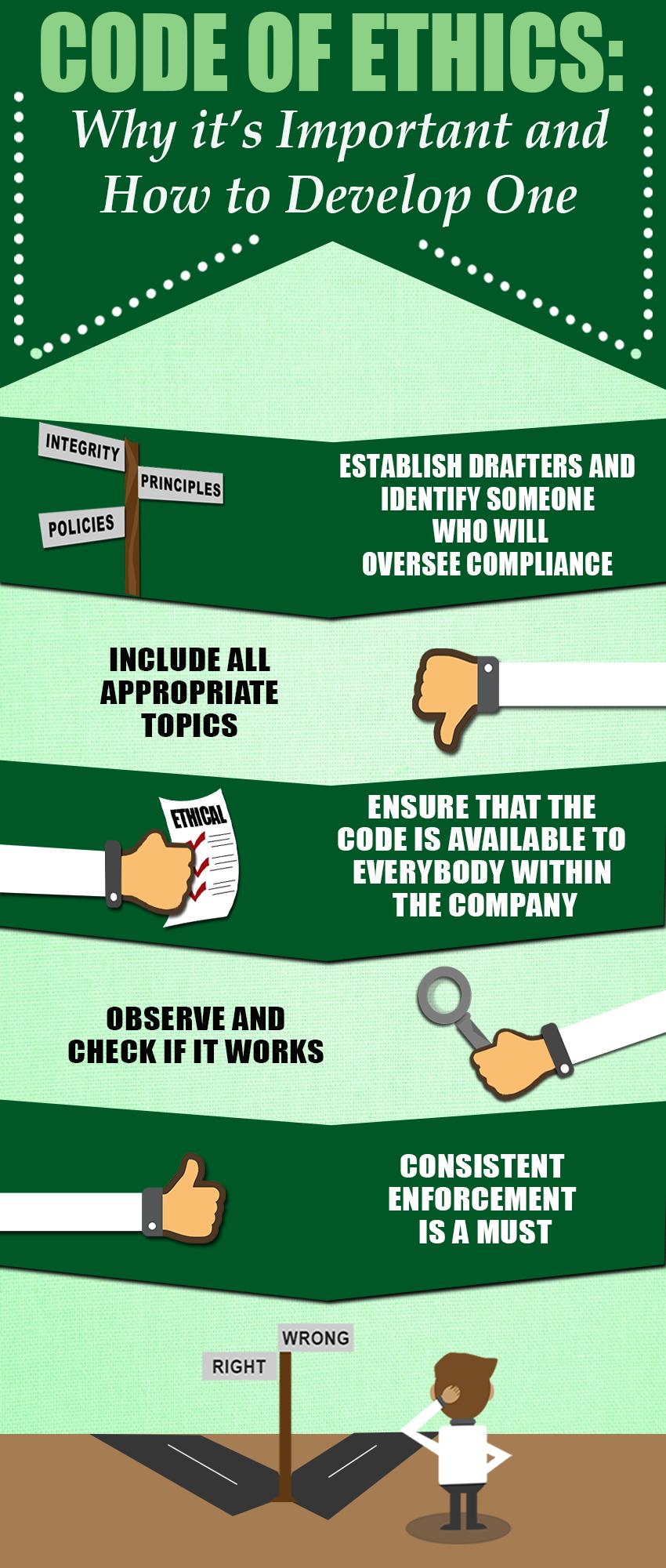 code of ethics infographics