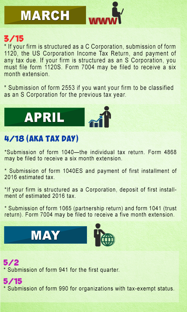 2016 US Tax Calendar for Business Owners | Founder's Guide