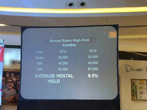 c/o seminar presentation by Mr. Audrey Villa from Mandani Bay by HT Land Inc.  (FG photo)