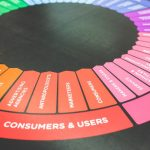 Common B2B Marketing Mistakes To Avoid
