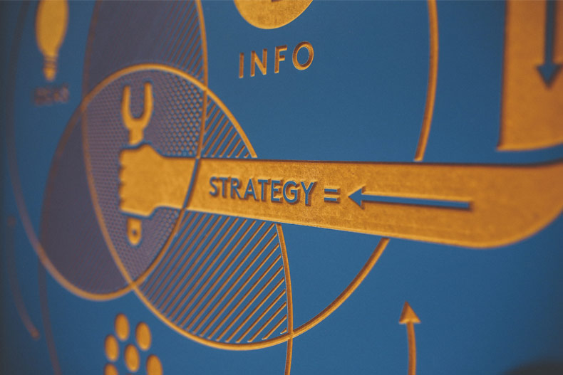 use these powerful strategies to promote your business