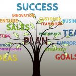 Key Characteristics Of Successful Small Business Owners