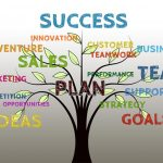 Why Every Business Can Benefit from a Business Growth Plan