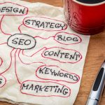 5 Effective Steps to Write SEO Content