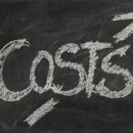Here's How Your Business Can Calculate Its Cost Per Unit