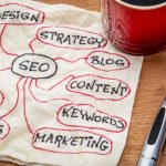 Effective SEO Content Strategy