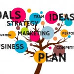 Planning Ahead For The Future Of Your Business