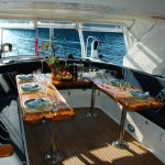 Tips to Help You Increase Your Profit from Boat or Yacht Business