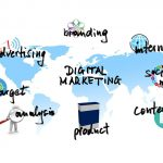 New Research Hints At Core Priorities For a Top Digital Marketing Strategy