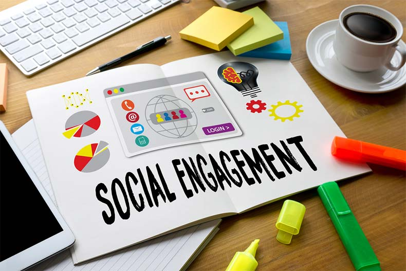 How Social Media Has Changed Niche Marketing
