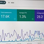 Put Your Website in Order with an SEO Audit to Make the Most of It