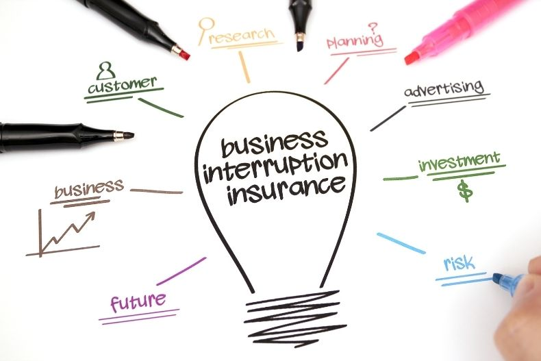 What Every Entrepreneur Needs to Know About Business Interruption Insurance