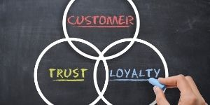 Cultivating Customer Loyalty During the 2020 Holiday Season