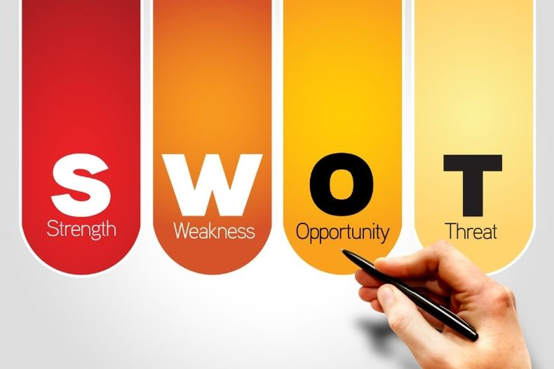The Ultimate Guide on How to Do a SWOT Analysis for Strategic Planning