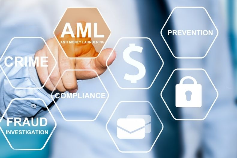 What to Know Before Picking an AML Software?