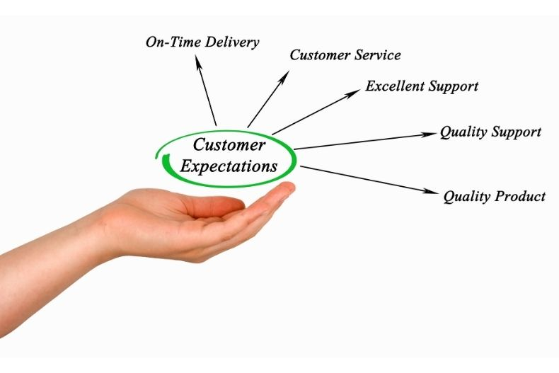 7 Small Ways to Exceed Online Customer Expectations