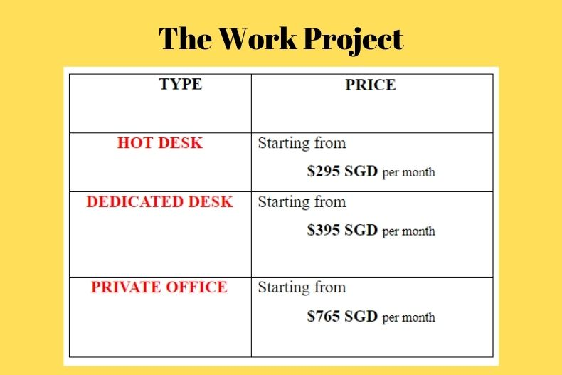 Best Co-working Spaces in Singapore
