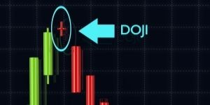 How to Trade the Doji Candlestick Pattern?