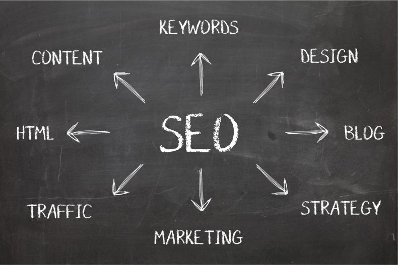 What Every Small Business Should Know About SEO
